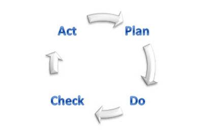 mouwen-cirkel